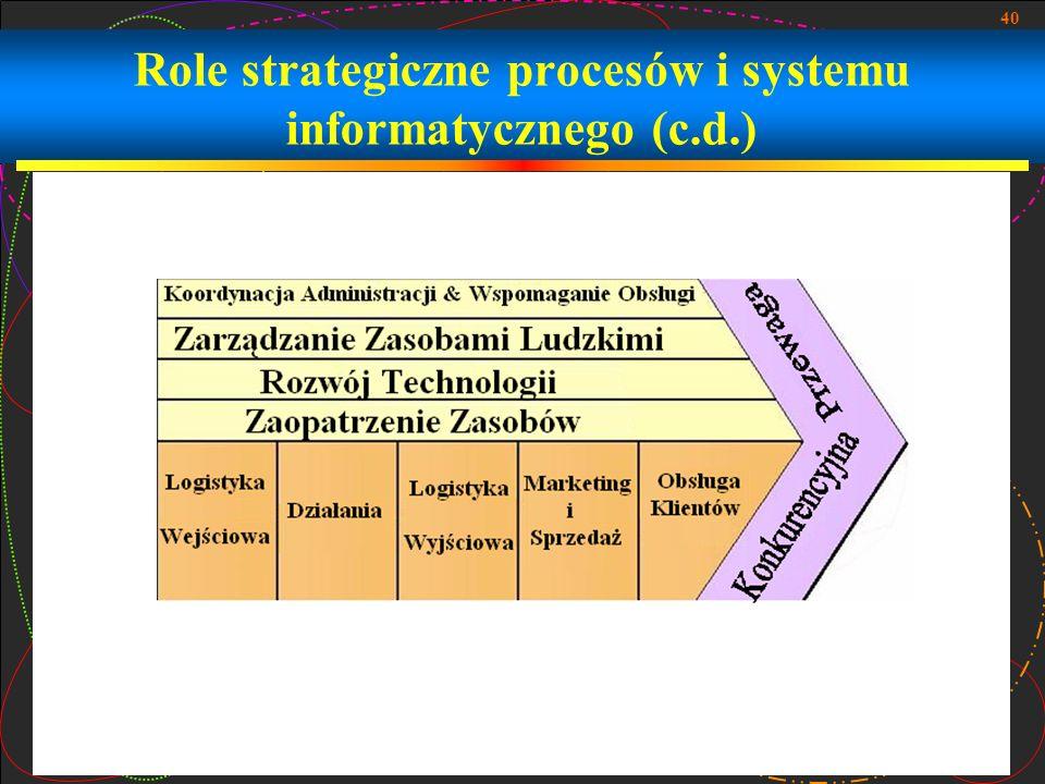 Role strategiczne procesów i systemu informatycznego (c.d.)