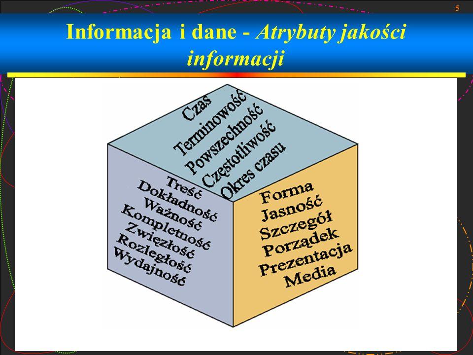 Informacja i dane - Atrybuty jakości informacji