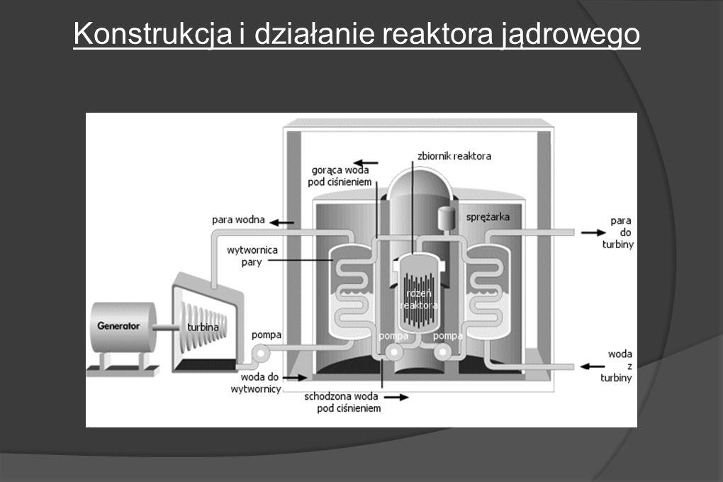 Konstrukcja i działanie reaktora jądrowego