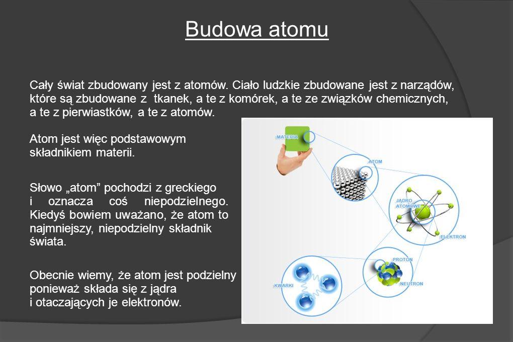 Budowa atomu
