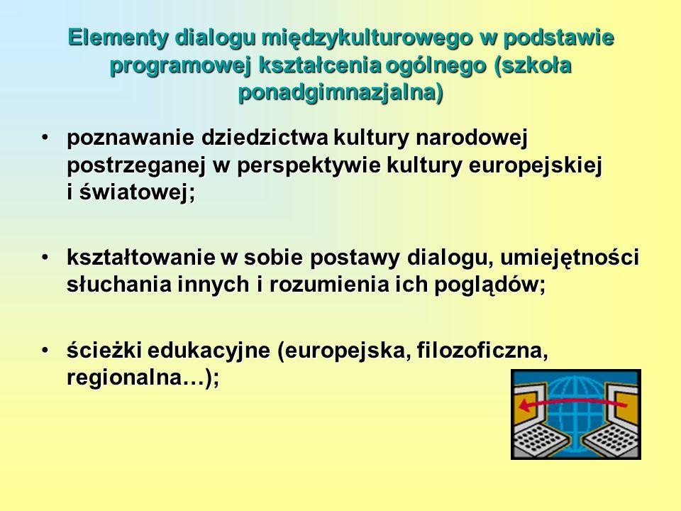 Elementy dialogu międzykulturowego w podstawie programowej kształcenia ogólnego (szkoła ponadgimnazjalna)