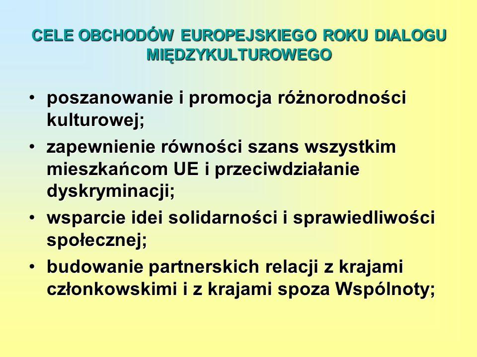 CELE OBCHODÓW EUROPEJSKIEGO ROKU DIALOGU MIĘDZYKULTUROWEGO