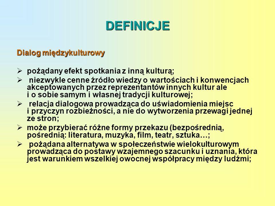 DEFINICJE Dialog międzykulturowy