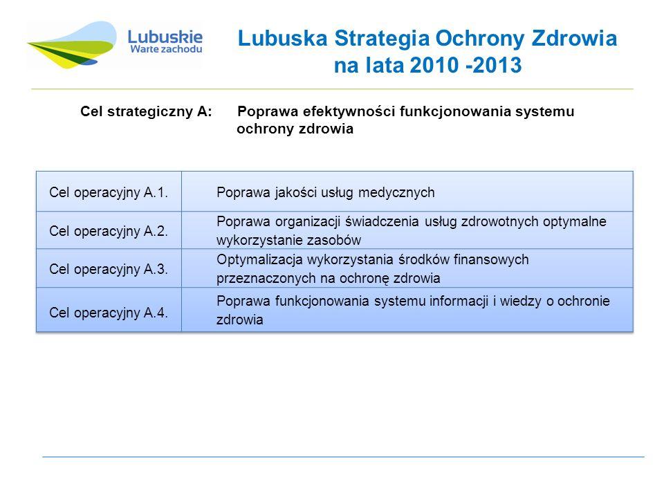 Lubuska Strategia Ochrony Zdrowia