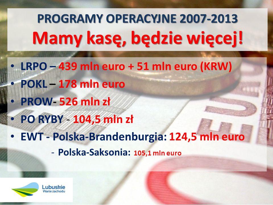 PROGRAMY OPERACYJNE 2007-2013 Mamy kasę, będzie więcej!