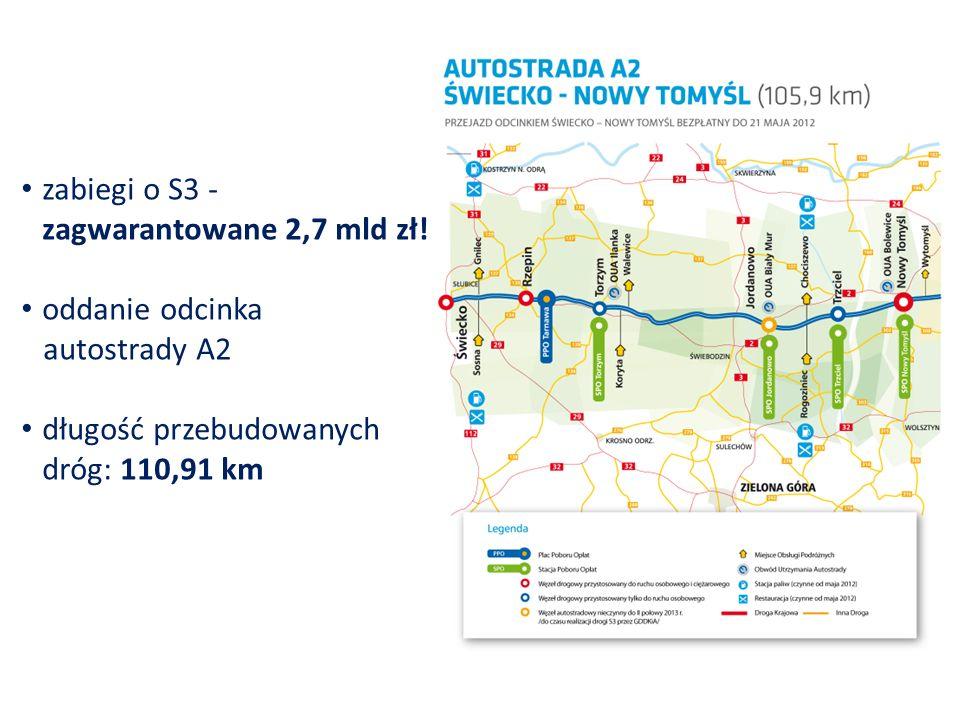 zabiegi o S3 - zagwarantowane 2,7 mld zł!