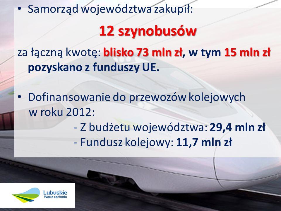 12 szynobusów Samorząd województwa zakupił: