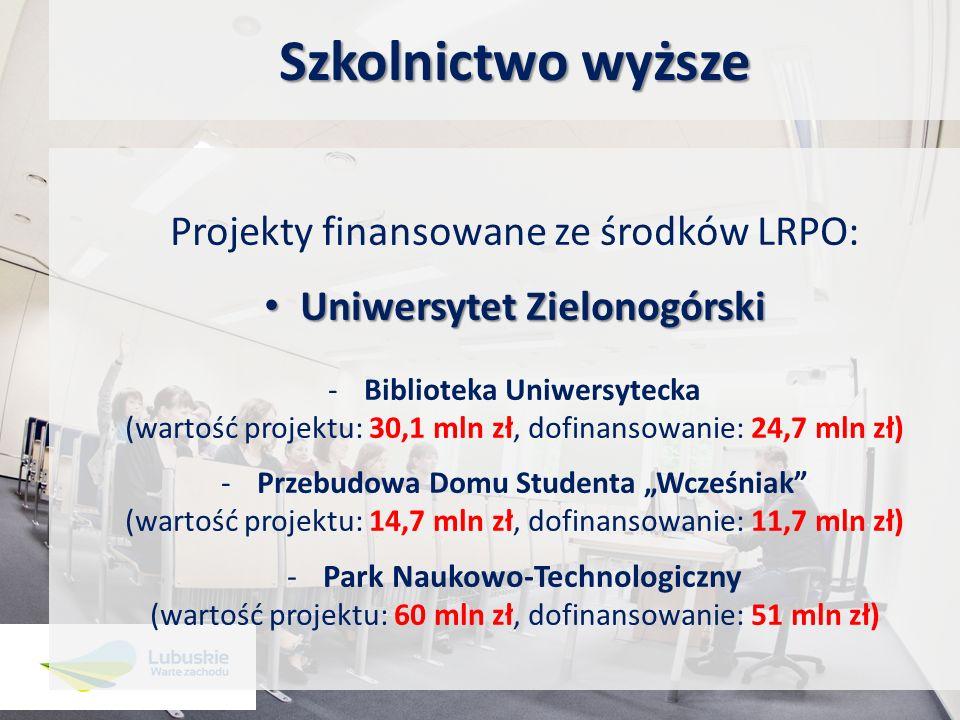 Szkolnictwo wyższe Projekty finansowane ze środków LRPO: