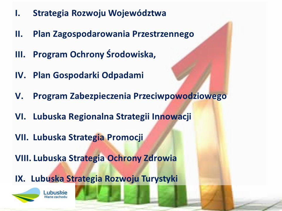 Strategia Rozwoju Województwa