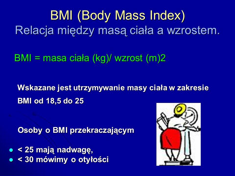 BMI (Body Mass Index) Relacja między masą ciała a wzrostem.