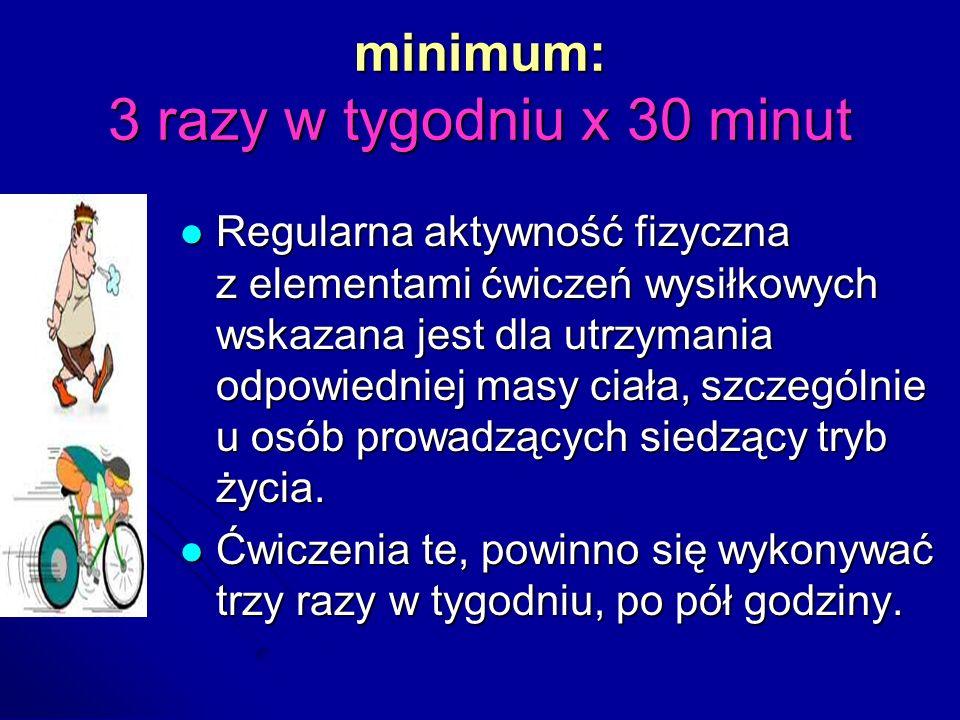 minimum: 3 razy w tygodniu x 30 minut