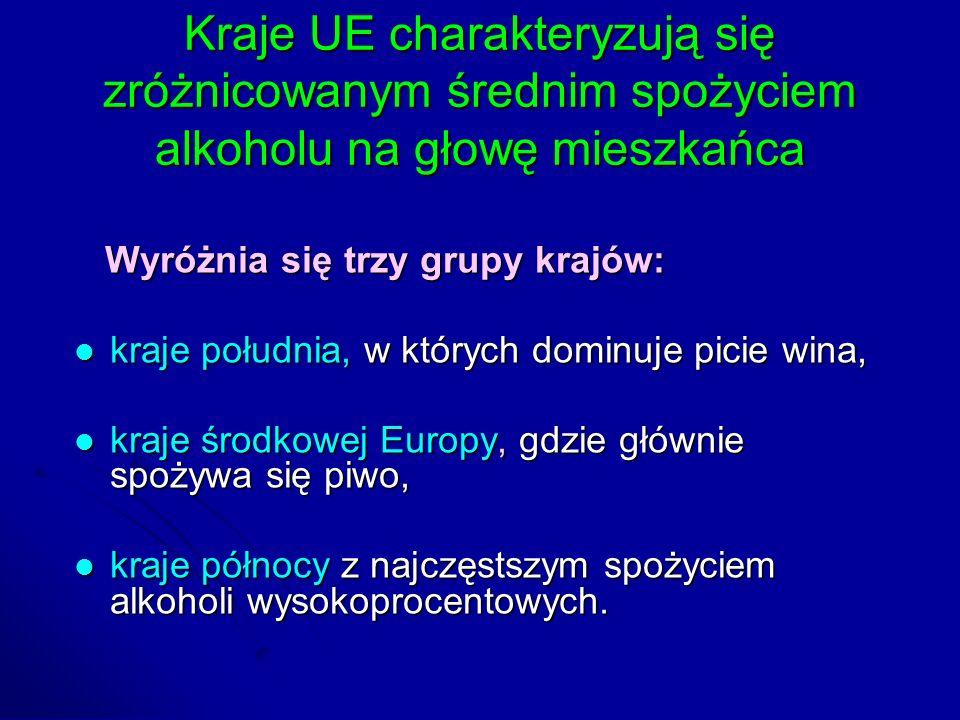 Kraje UE charakteryzują się zróżnicowanym średnim spożyciem alkoholu na głowę mieszkańca