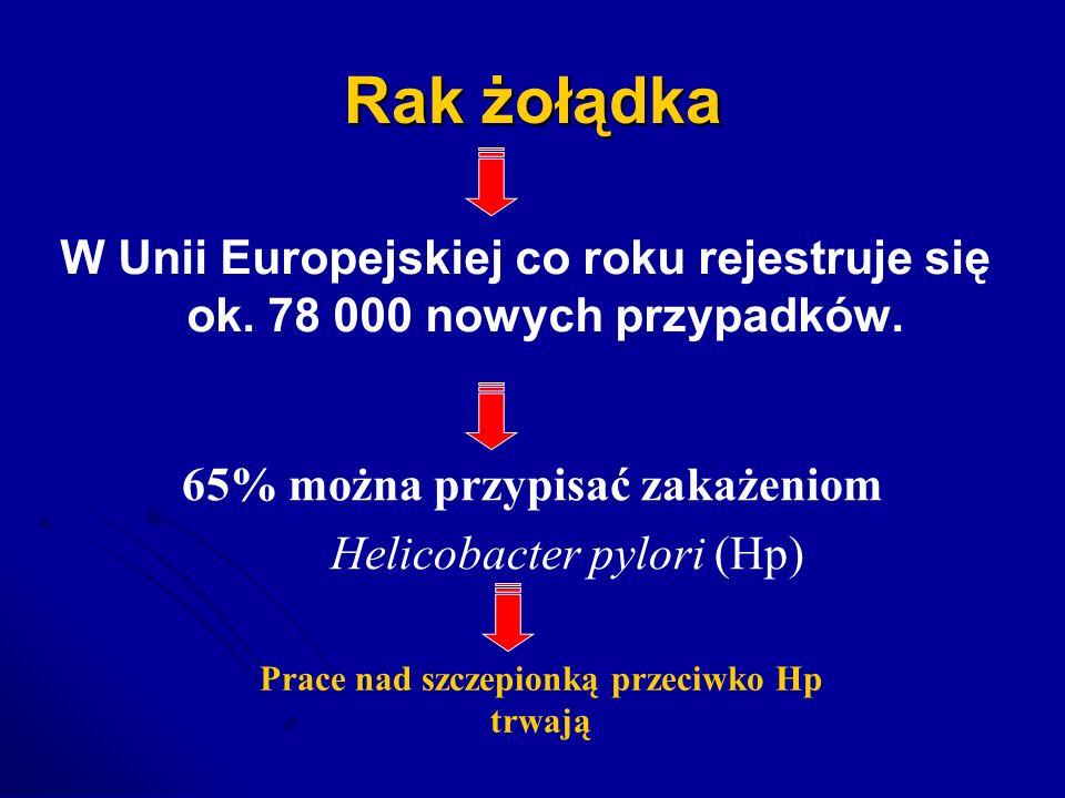 Rak żołądka W Unii Europejskiej co roku rejestruje się ok. 78 000 nowych przypadków. 65% można przypisać zakażeniom.
