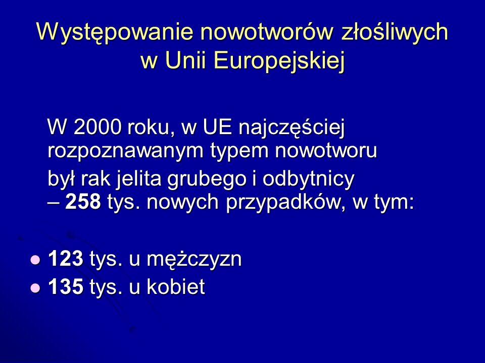 Występowanie nowotworów złośliwych w Unii Europejskiej