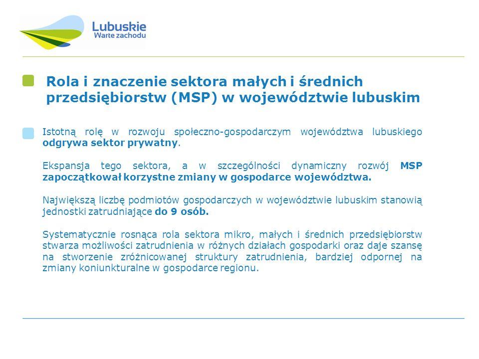 Rola i znaczenie sektora małych i średnich przedsiębiorstw (MSP) w województwie lubuskim