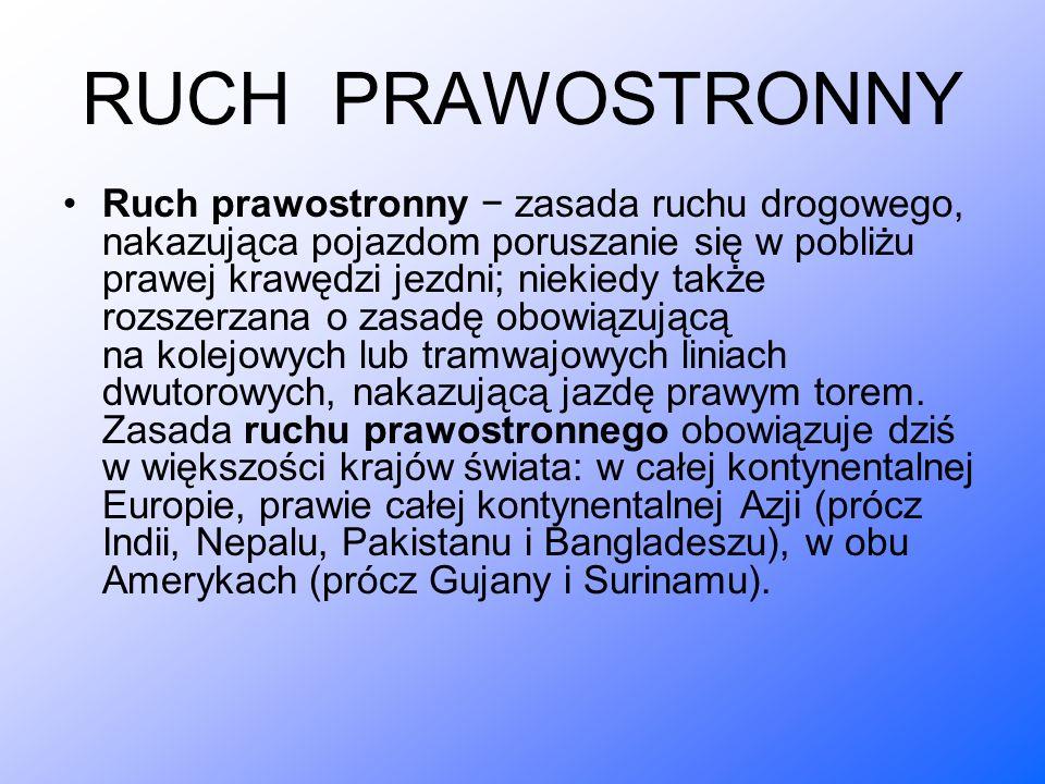 RUCH PRAWOSTRONNY