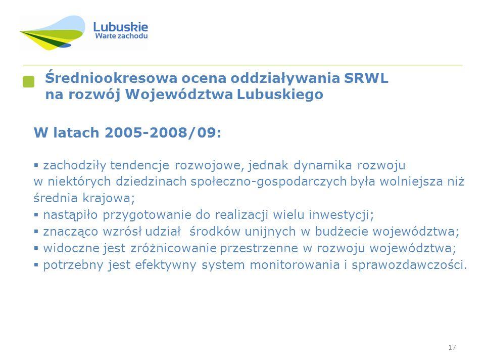 Średniookresowa ocena oddziaływania SRWL na rozwój Województwa Lubuskiego