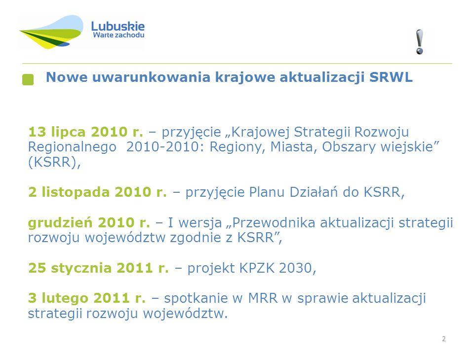 Nowe uwarunkowania krajowe aktualizacji SRWL