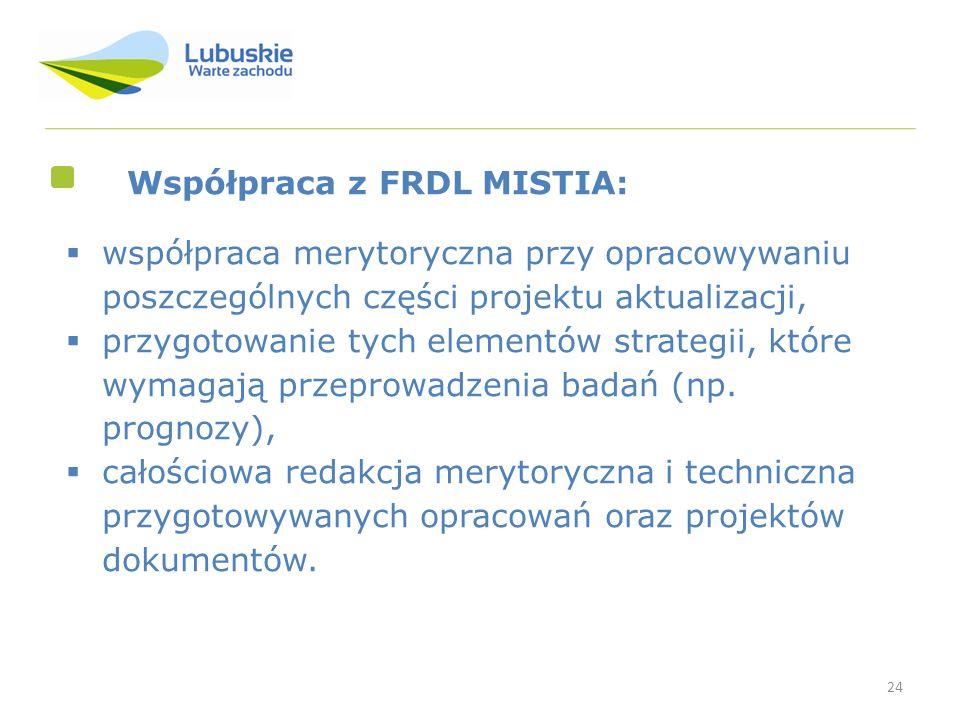 Współpraca z FRDL MISTIA: