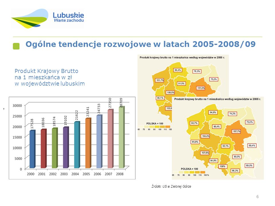 Ogólne tendencje rozwojowe w latach 2005-2008/09