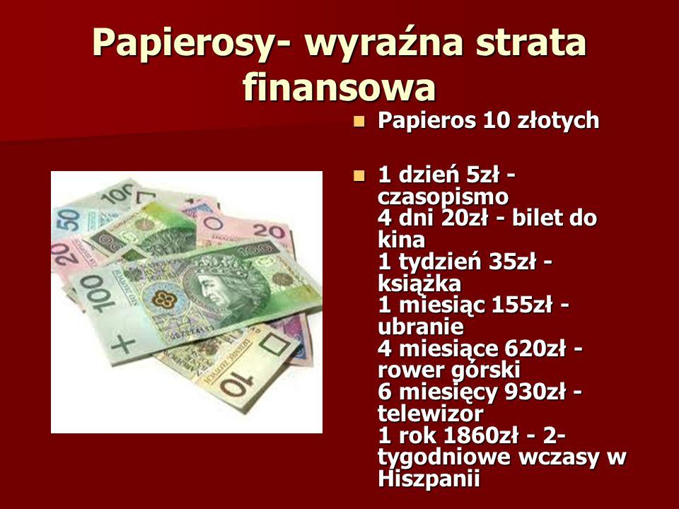 Papierosy- wyraźna strata finansowa