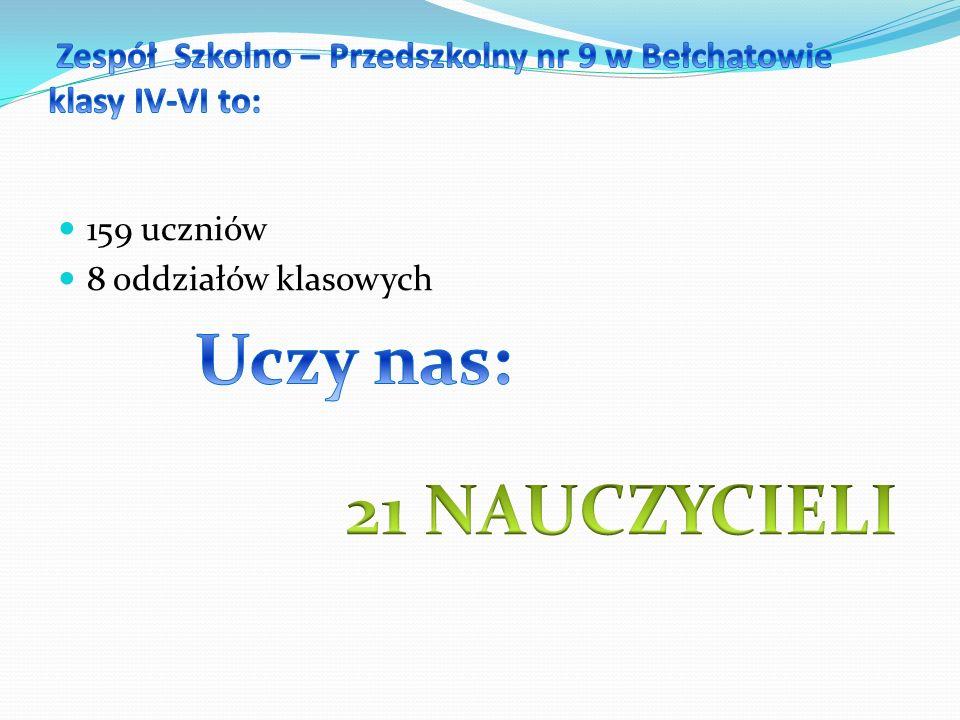 Zespół Szkolno – Przedszkolny nr 9 w Bełchatowie klasy IV-VI to: