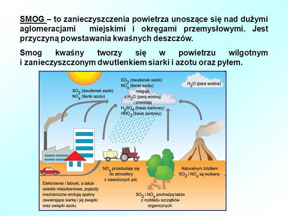 SMOG – to zanieczyszczenia powietrza unoszące się nad dużymi aglomeracjami miejskimi i okręgami przemysłowymi. Jest przyczyną powstawania kwaśnych deszczów.