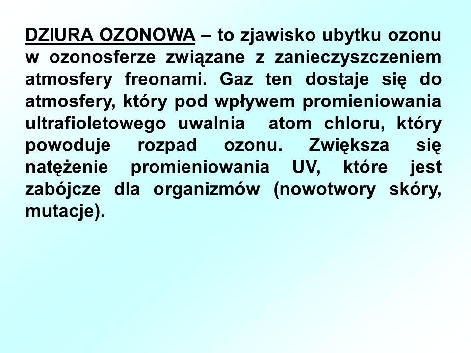 DZIURA OZONOWA – to zjawisko ubytku ozonu w ozonosferze związane z zanieczyszczeniem atmosfery freonami.
