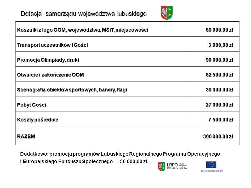 Dotacja samorządu województwa lubuskiego