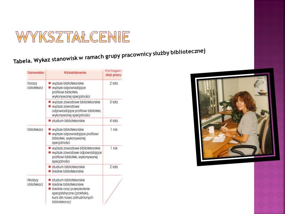 wykształcenie Tabela. Wykaz stanowisk w ramach grupy pracownicy służby bibliotecznej