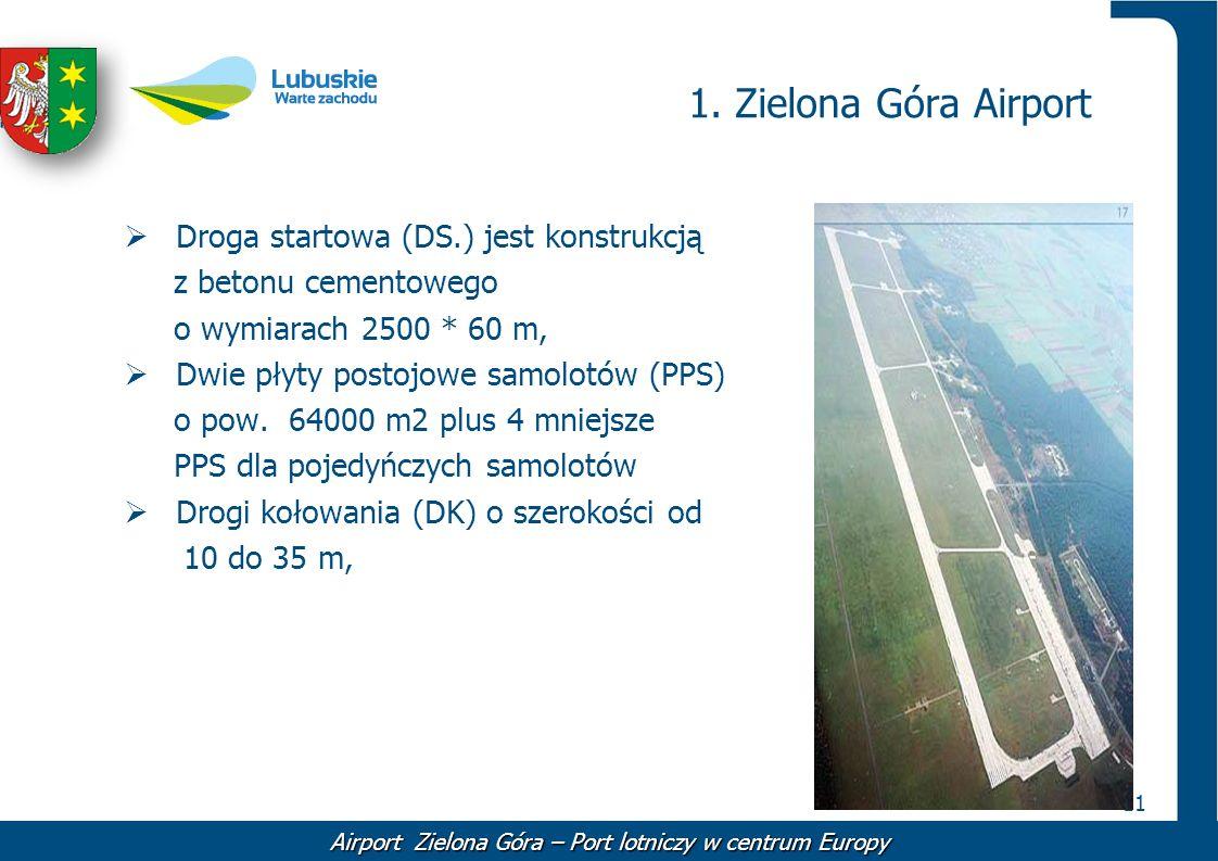 Airport Zielona Góra – Port lotniczy w centrum Europy