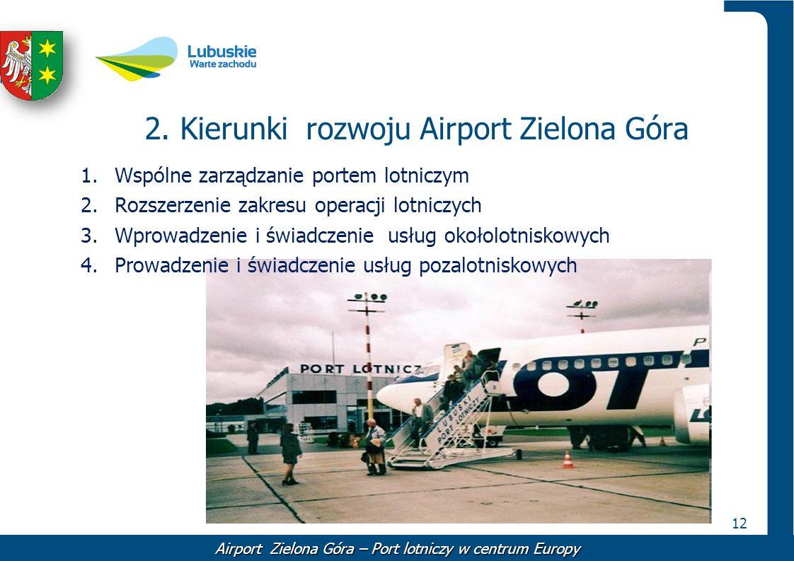 2. Kierunki rozwoju Airport Zielona Góra