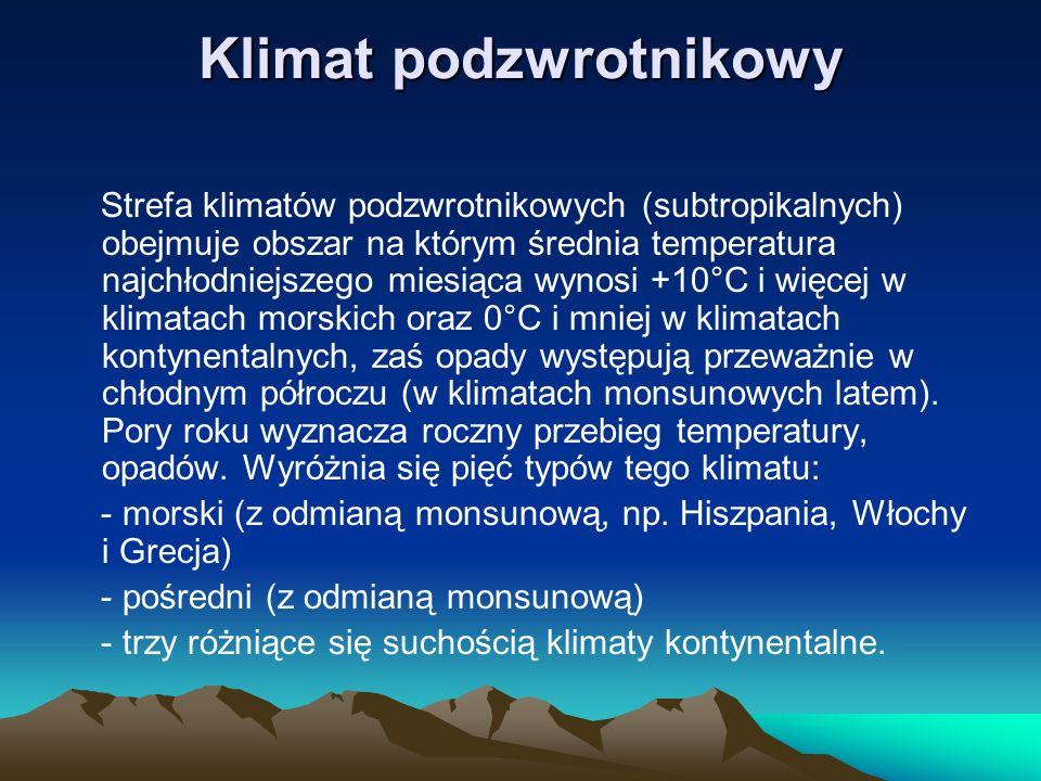 Klimat podzwrotnikowy