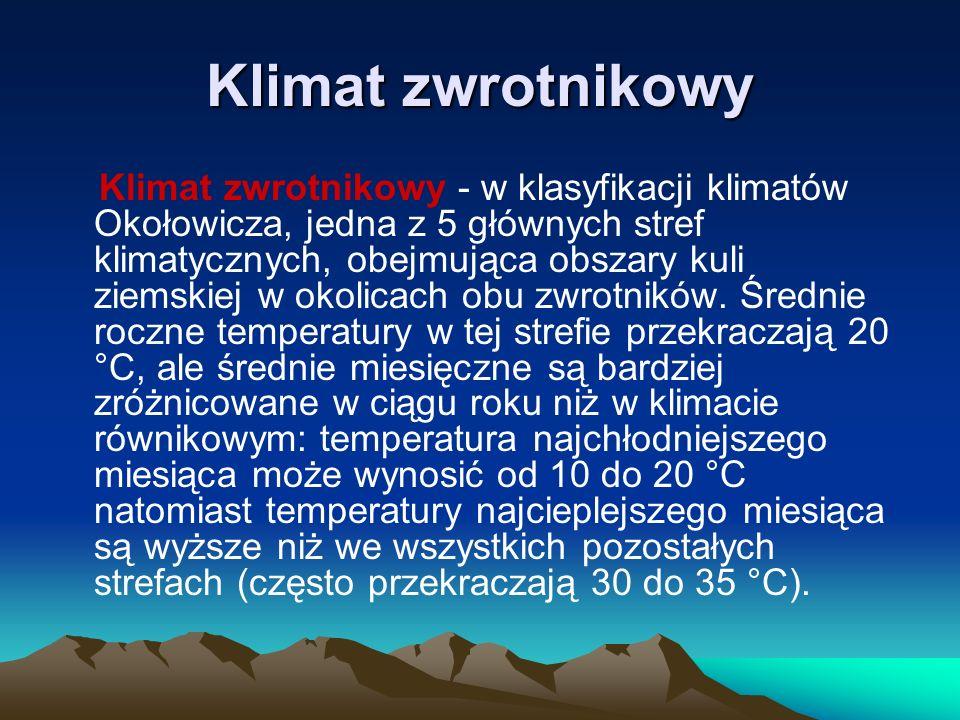 Klimat zwrotnikowy