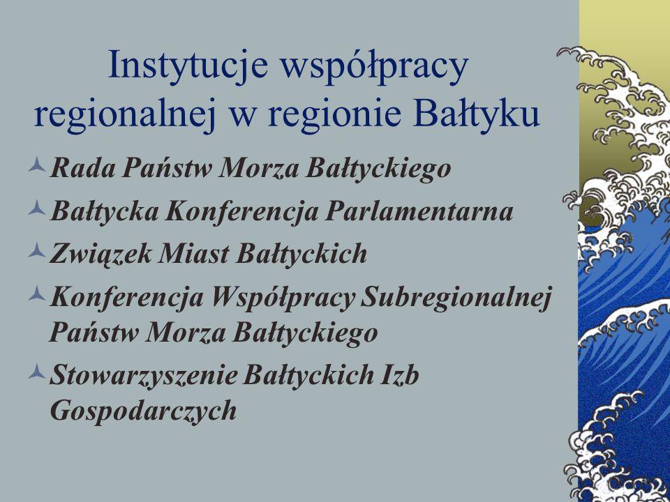 Instytucje współpracy regionalnej w regionie Bałtyku