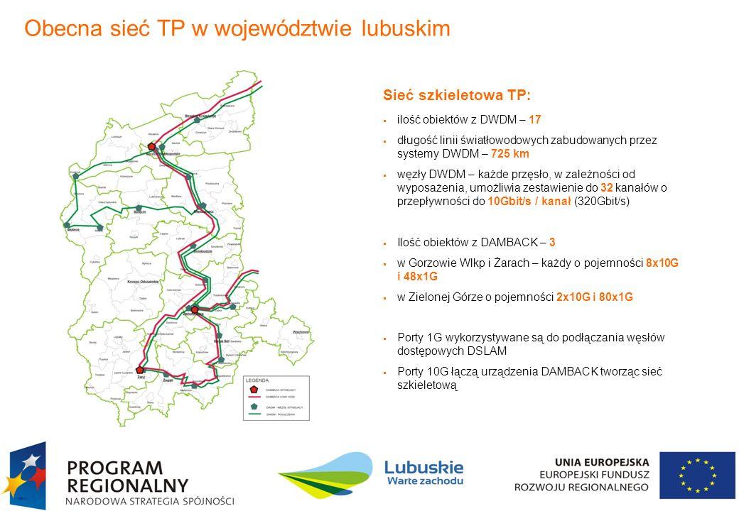 Obecna sieć TP w województwie lubuskim