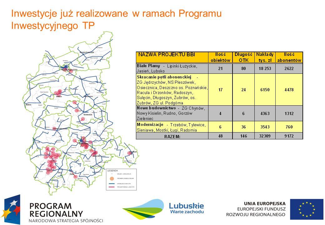 Inwestycje już realizowane w ramach Programu Inwestycyjnego TP