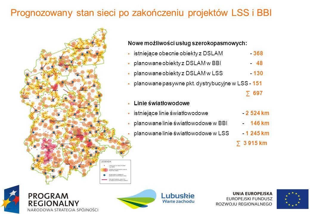 Prognozowany stan sieci po zakończeniu projektów LSS i BBI