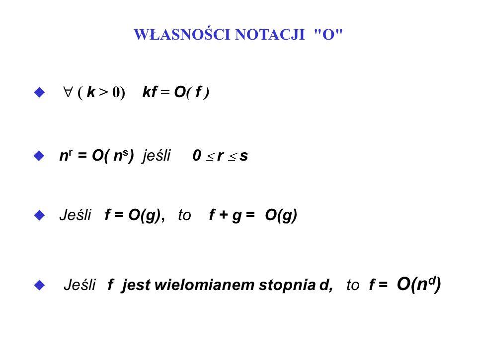 WŁASNOŚCI NOTACJI O ( k > 0) kf = O( f ) nr = O( ns) jeśli 0  r  s. Jeśli f = O(g), to f + g = O(g)