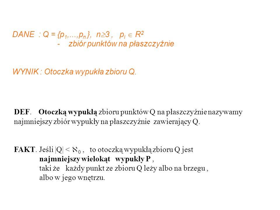 DANE : Q = {p1,...,pn }, n3 , pi  R2 - zbiór punktów na płaszczyźnie. WYNIK : Otoczka wypukła zbioru Q.