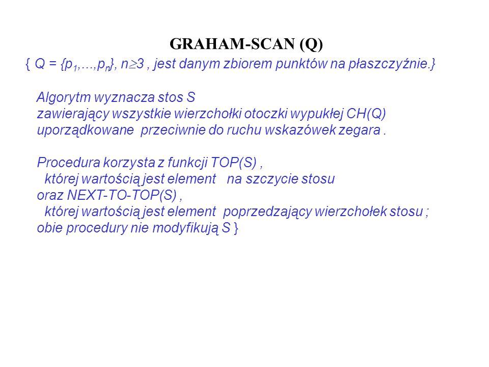 GRAHAM-SCAN (Q){ Q = {p1,...,pn}, n3 , jest danym zbiorem punktów na płaszczyźnie.} Algorytm wyznacza stos S.