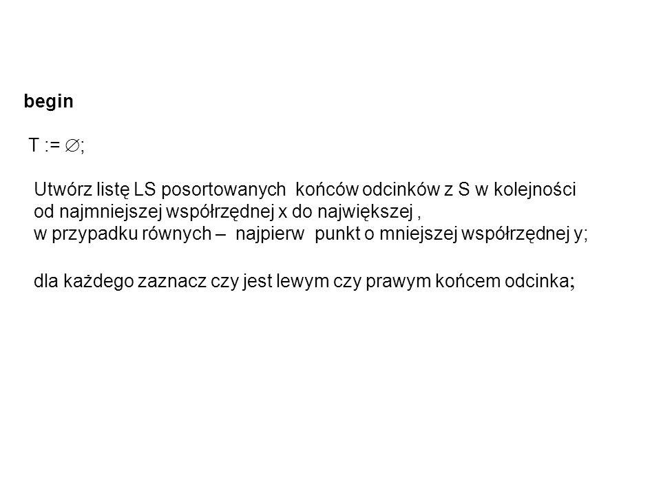 beginT := ; Utwórz listę LS posortowanych końców odcinków z S w kolejności. od najmniejszej współrzędnej x do największej ,