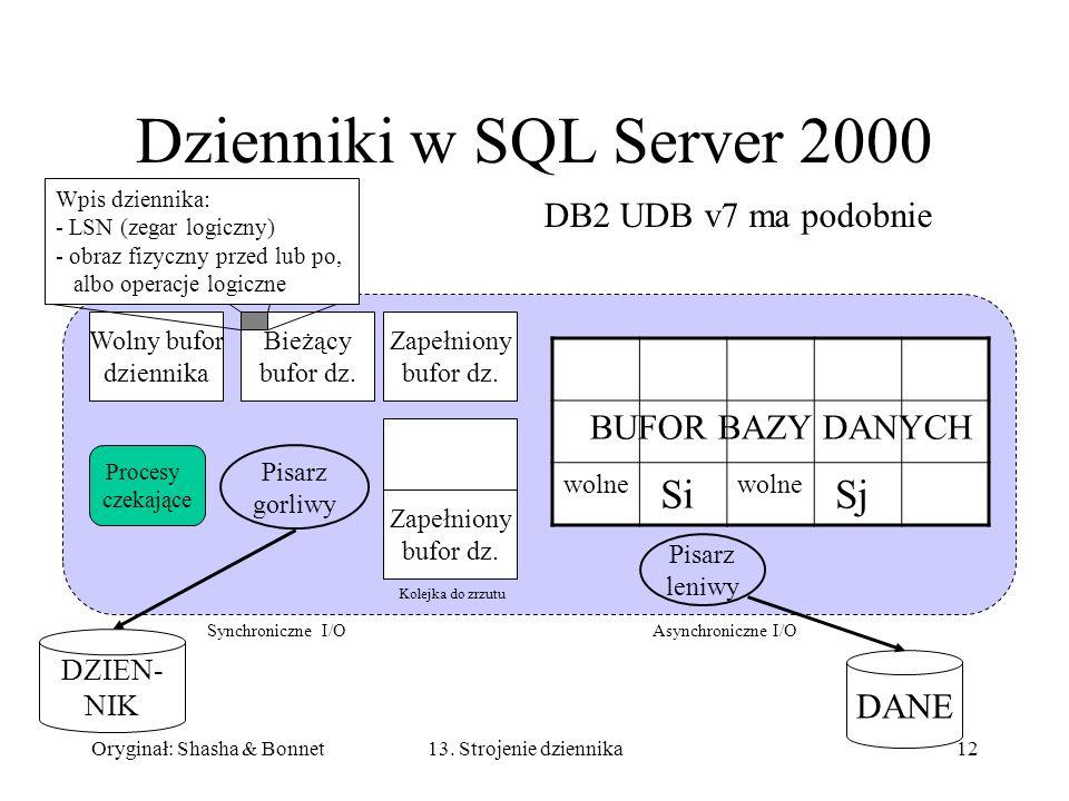 Dzienniki w SQL Server 2000 Si Sj DB2 UDB v7 ma podobnie