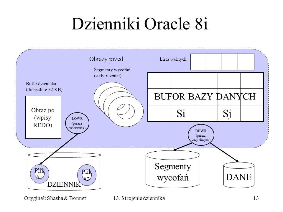 Dzienniki Oracle 8i Si Sj BUFOR BAZY DANYCH DZIENNIK Segmenty wycofań