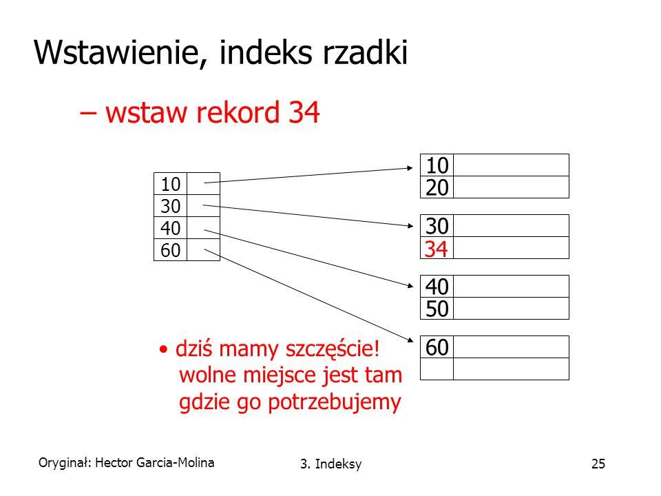 Wstawienie, indeks rzadki