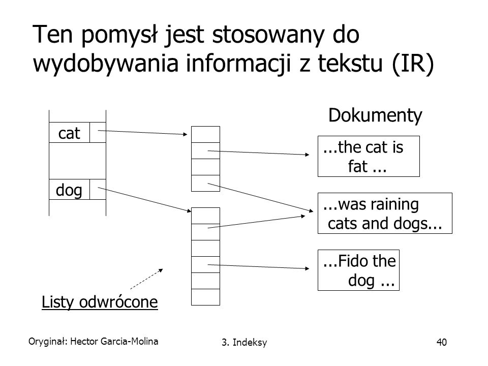 Ten pomysł jest stosowany do wydobywania informacji z tekstu (IR)
