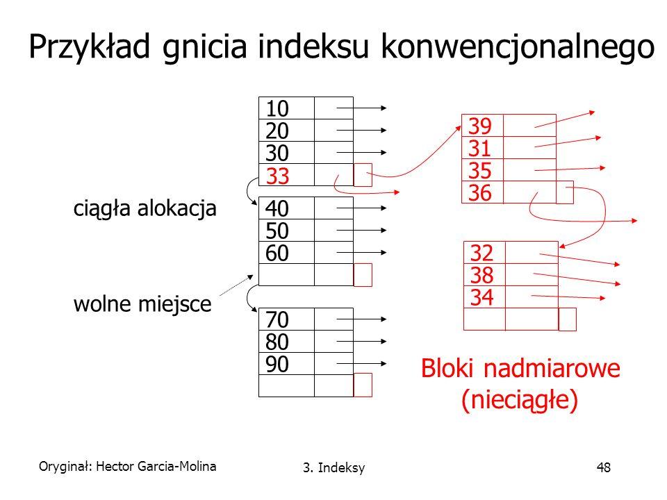 Przykład gnicia indeksu konwencjonalnego