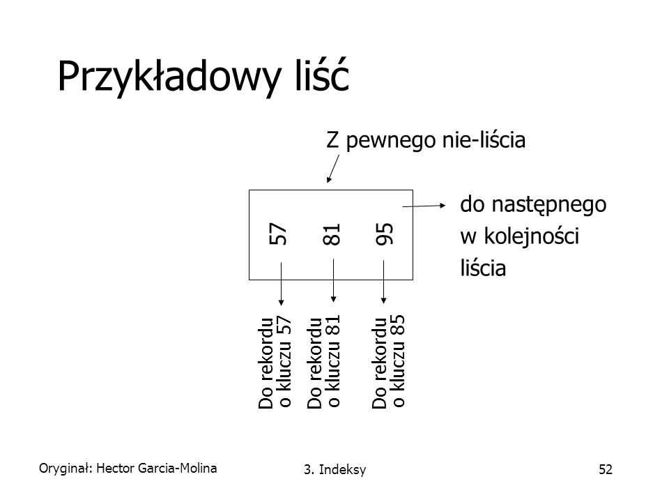 Przykładowy liść Z pewnego nie-liścia do następnego w kolejności