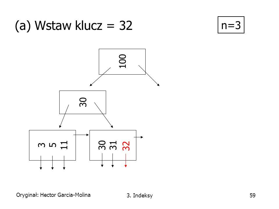(a) Wstaw klucz = 32 n=3 100 30 3 5 11 30 31 32 Oryginał: Hector Garcia-Molina 3. Indeksy