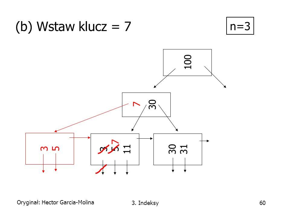 (b) Wstaw klucz = 7 n=3 100 30 7 3 5 11 30 31 3 5 7 Oryginał: Hector Garcia-Molina 3. Indeksy